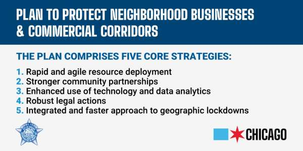 Five-point plan to protect Chicago neighborhoods and commercial corridors, announced August 2020